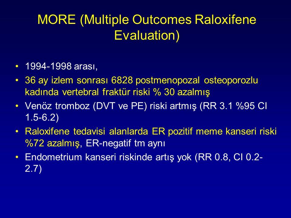 MORE (Multiple Outcomes Raloxifene Evaluation) •1994-1998 arası, •36 ay izlem sonrası 6828 postmenopozal osteoporozlu kadında vertebral fraktür riski % 30 azalmış •Venöz tromboz (DVT ve PE) riski artmış (RR 3.1 %95 CI 1.5-6.2) •Raloxifene tedavisi alanlarda ER pozitif meme kanseri riski %72 azalmış, ER-negatif tm aynı •Endometrium kanseri riskinde artış yok (RR 0.8, CI 0.2- 2.7)