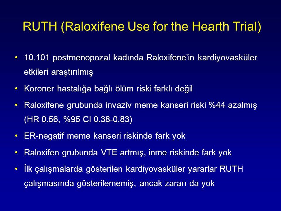 RUTH (Raloxifene Use for the Hearth Trial) •10.101 postmenopozal kadında Raloxifene'in kardiyovasküler etkileri araştırılmış •Koroner hastalığa bağlı ölüm riski farklı değil •Raloxifene grubunda invaziv meme kanseri riski %44 azalmış (HR 0.56, %95 CI 0.38-0.83) •ER-negatif meme kanseri riskinde fark yok •Raloxifen grubunda VTE artmış, inme riskinde fark yok •İlk çalışmalarda gösterilen kardiyovasküler yararlar RUTH çalışmasında gösterilememiş, ancak zararı da yok