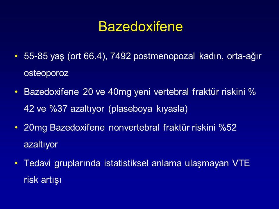 Bazedoxifene •55-85 yaş (ort 66.4), 7492 postmenopozal kadın, orta-ağır osteoporoz •Bazedoxifene 20 ve 40mg yeni vertebral fraktür riskini % 42 ve %37 azaltıyor (plaseboya kıyasla) •20mg Bazedoxifene nonvertebral fraktür riskini %52 azaltıyor •Tedavi gruplarında istatistiksel anlama ulaşmayan VTE risk artışı