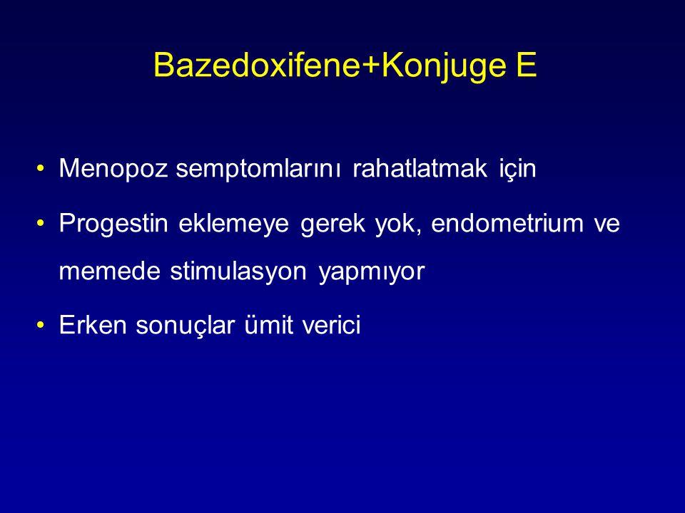 Bazedoxifene+Konjuge E •Menopoz semptomlarını rahatlatmak için •Progestin eklemeye gerek yok, endometrium ve memede stimulasyon yapmıyor •Erken sonuçlar ümit verici