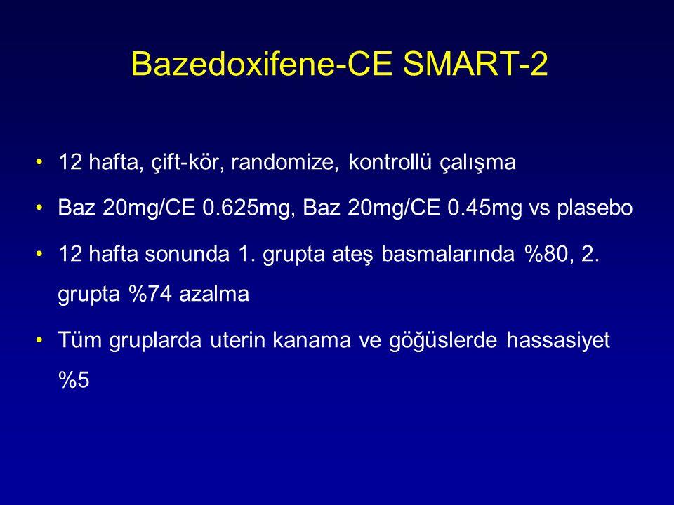 Bazedoxifene-CE SMART-2 •12 hafta, çift-kör, randomize, kontrollü çalışma •Baz 20mg/CE 0.625mg, Baz 20mg/CE 0.45mg vs plasebo •12 hafta sonunda 1.