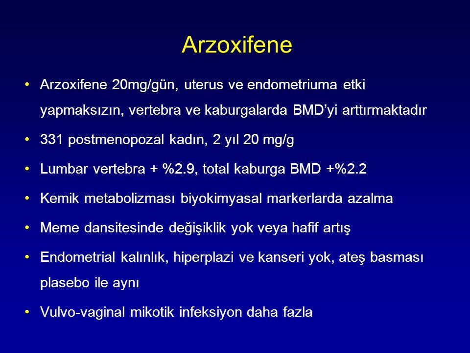 Arzoxifene •Arzoxifene 20mg/gün, uterus ve endometriuma etki yapmaksızın, vertebra ve kaburgalarda BMD'yi arttırmaktadır •331 postmenopozal kadın, 2 yıl 20 mg/g •Lumbar vertebra + %2.9, total kaburga BMD +%2.2 •Kemik metabolizması biyokimyasal markerlarda azalma •Meme dansitesinde değişiklik yok veya hafif artış •Endometrial kalınlık, hiperplazi ve kanseri yok, ateş basması plasebo ile aynı •Vulvo-vaginal mikotik infeksiyon daha fazla