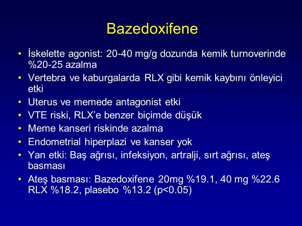 Bazedoxifene •İskelette agonist: 20-40 mg/g dozunda kemik turnoverinde %20-25 azalma •Vertebra ve kaburgalarda RLX gibi kemik kaybını önleyici etki •Uterus ve memede antagonist etki •VTE riski, RLX'e benzer biçimde düşük •Meme kanseri riskinde azalma •Endometrial hiperplazi ve kanser yok •Yan etki: Baş ağrısı, infeksiyon, artralji, sırt ağrısı, ateş basması •Ateş basması: Bazedoxifene 20mg %19.1, 40 mg %22.6 RLX %18.2, plasebo %13.2 (p<0.05)