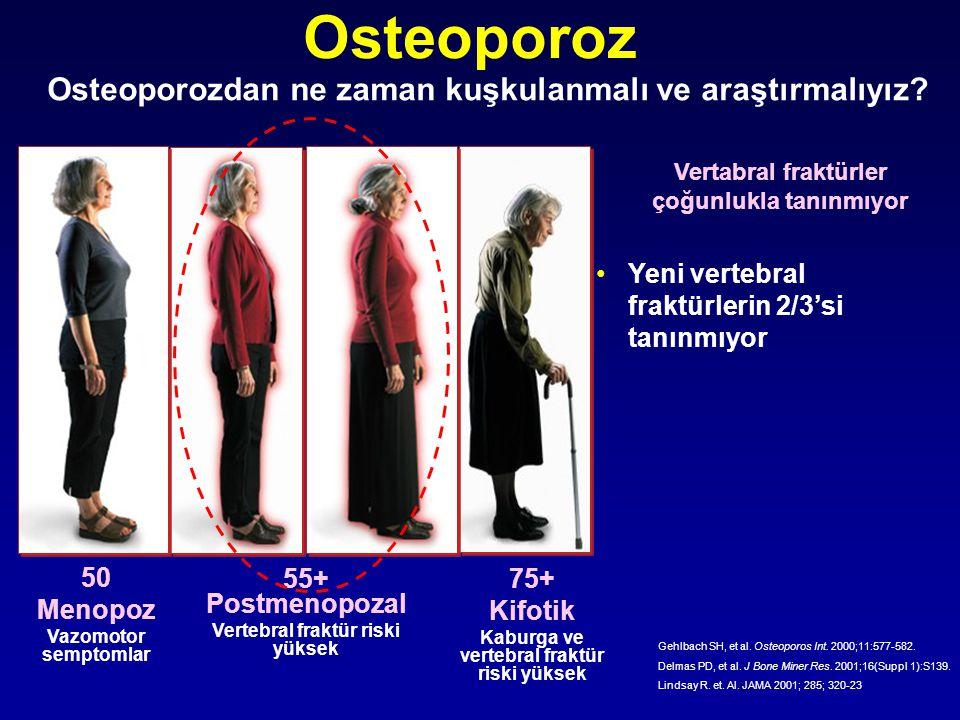 Osteoporoz 75+ Kifotik Kaburga ve vertebral fraktür riski yüksek 55+ Postmenopozal Vertebral fraktür riski yüksek 50 Menopoz Vazomotor semptomlar Osteoporozdan ne zaman kuşkulanmalı ve araştırmalıyız.