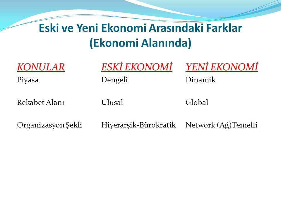 Eski ve Yeni Ekonomi Arasındaki Farklar (Ekonomi Alanında) KONULARESKİ EKONOMİYENİ EKONOMİ PiyasaDengeliDinamik Rekabet AlanıUlusalGlobal Organizasyon