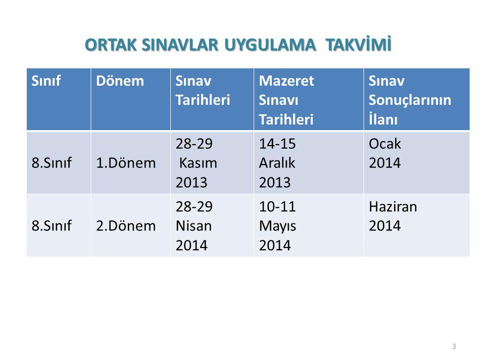 3 SınıfDönemSınav Tarihleri Mazeret Sınavı Tarihleri Sınav Sonuçlarının İlanı 8.Sınıf1.Dönem 28-29 Kasım 2013 14-15 Aralık 2013 Ocak 2014 8.Sınıf2.Dön