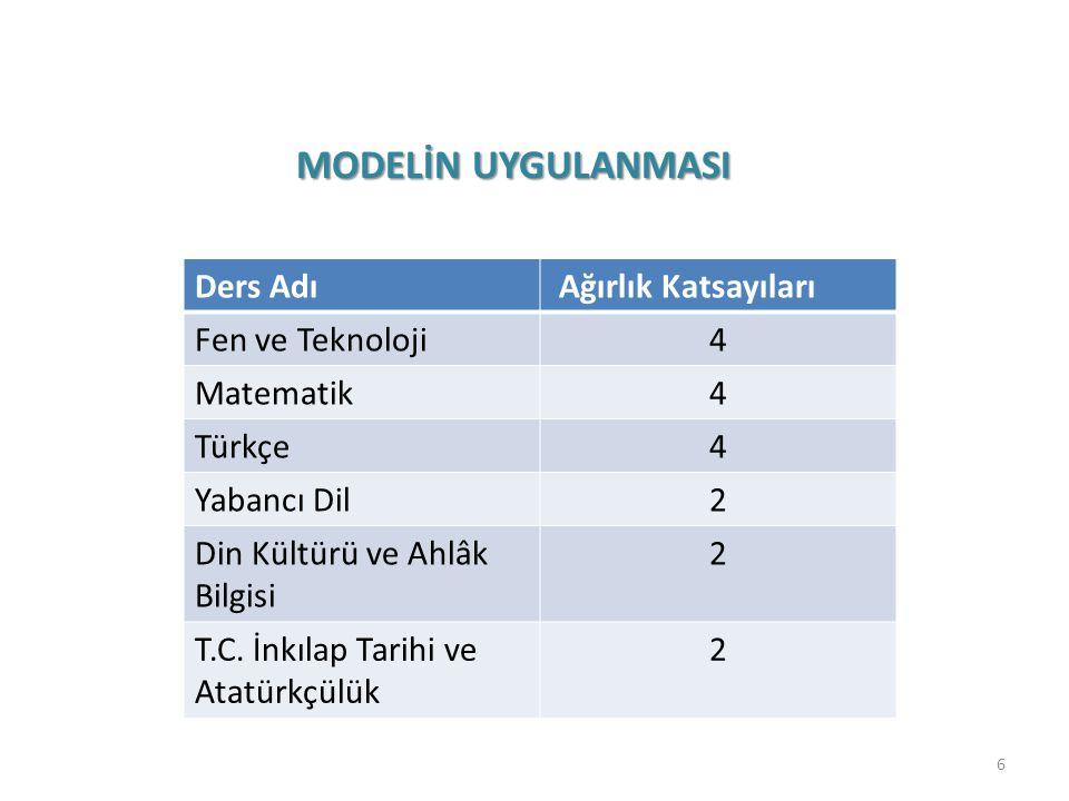 Ortaöğretime Yerleştirmede Esas Alınacak Puanın Hesaplanması Yılsonu başarı puanlarının aritmetik ortalaması 17
