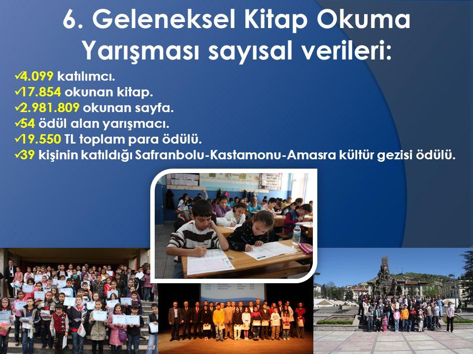 6. Geleneksel Kitap Okuma Yarışması sayısal verileri:  4.099 katılımcı.