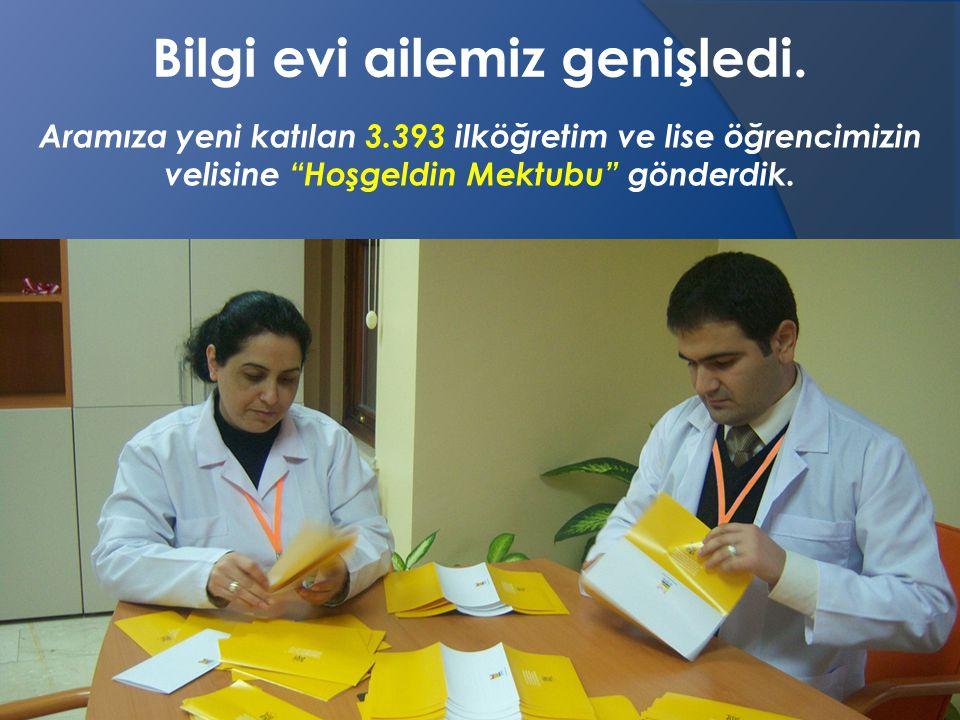 Aramıza yeni katılan 3.393 ilköğretim ve lise öğrencimizin velisine Hoşgeldin Mektubu gönderdik.