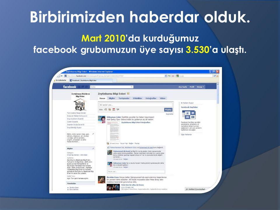 Mart 2010'da kurduğumuz facebook grubumuzun üye sayısı 3.530'a ulaştı.