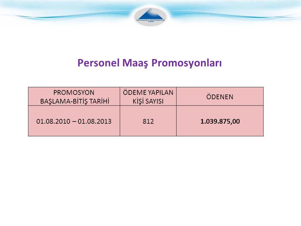 Personel Maaş Promosyonları PROMOSYON BAŞLAMA-BİTİŞ TARİHİ ÖDEME YAPILAN KİŞİ SAYISI ÖDENEN 01.08.2010 – 01.08.20138121.039.875,00
