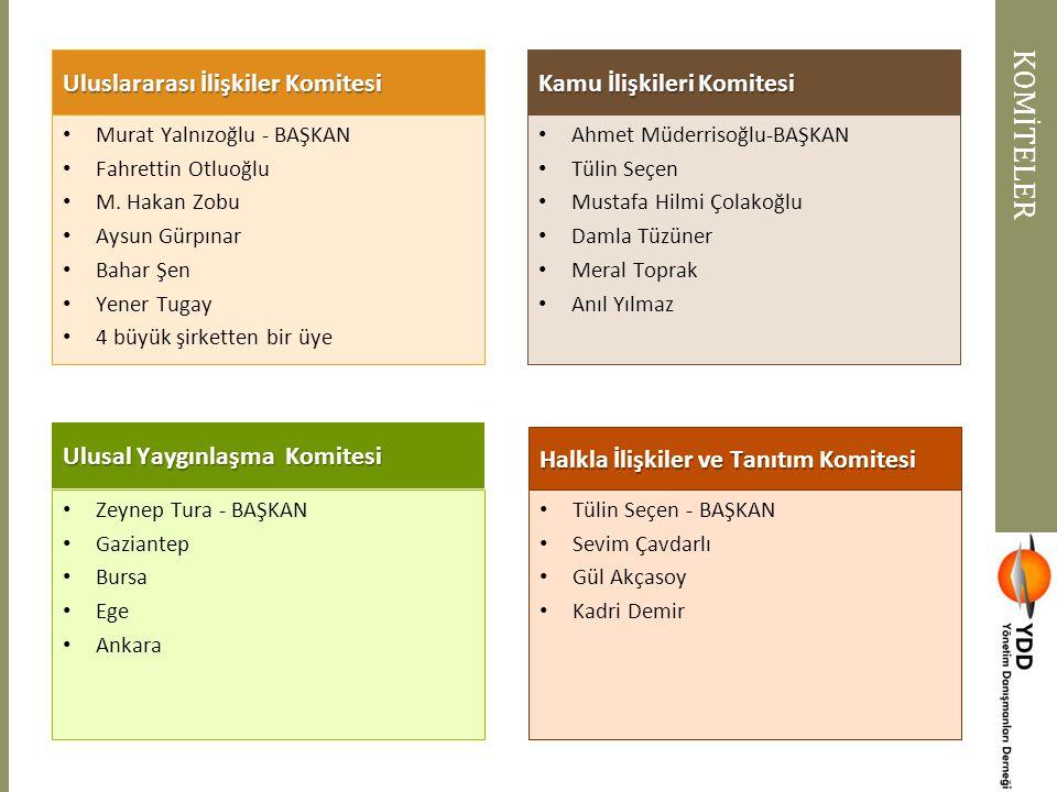 KOMİTELER Uluslararası İlişkiler Komitesi • Murat Yalnızoğlu - BAŞKAN • Fahrettin Otluoğlu • M. Hakan Zobu • Aysun Gürpınar • Bahar Şen • Yener Tugay