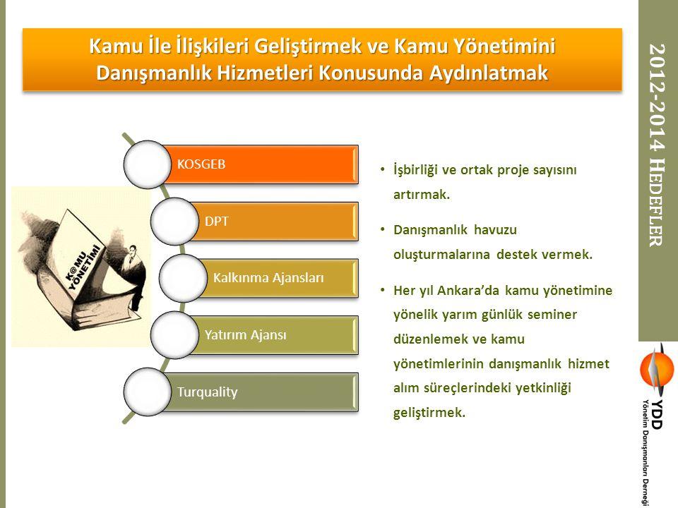 • İşbirliği ve ortak proje sayısını artırmak. • Danışmanlık havuzu oluşturmalarına destek vermek. • Her yıl Ankara'da kamu yönetimine yönelik yarım gü