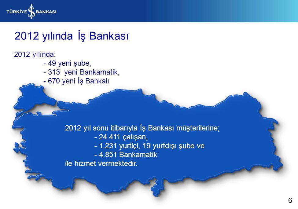 2012 yılında İş Bankası 2012 yıl sonu itibarıyla İş Bankası müşterilerine; - 24.411 çalışan, - 1.231 yurtiçi, 19 yurtdışı şube ve - 4.851 Bankamatik i