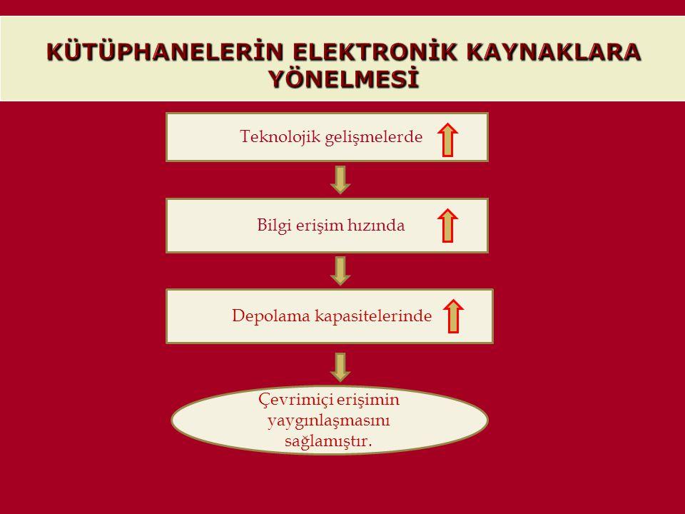 Teknolojik gelişmelerde Bilgi erişim hızında Depolama kapasitelerinde Çevrimiçi erişimin yaygınlaşmasını sağlamıştır.