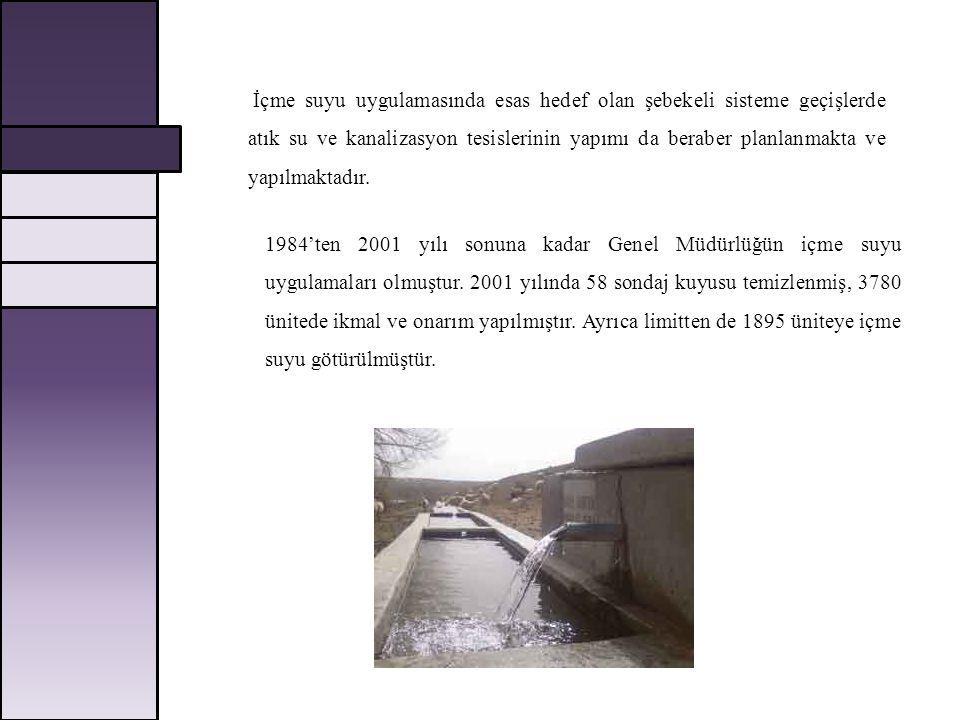 1984'ten 2001 yılı sonuna kadar Genel Müdürlüğün içme suyu uygulamaları olmuştur. 2001 yılında 58 sondaj kuyusu temizlenmiş, 3780 ünitede ikmal ve ona