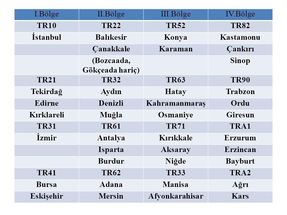 I.BölgeII.BölgeIII.BölgeIV.Bölge TR10TR22TR52TR82 İstanbulBalıkesirKonyaKastamonu ÇanakkaleKaramanÇankırı (Bozcaada, Gökçeada hariç) Sinop TR21TR32TR6