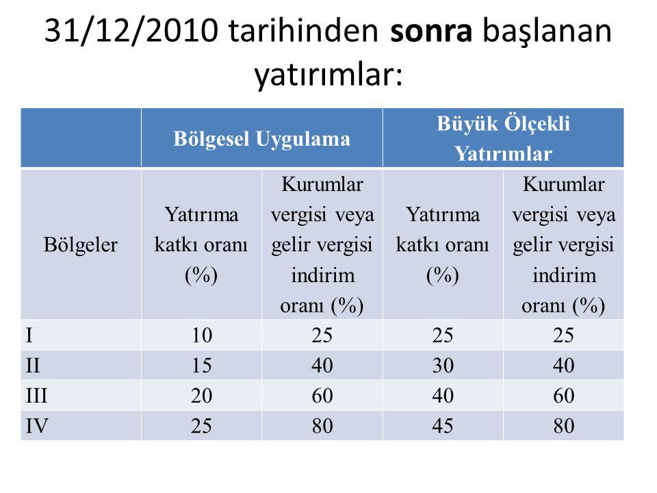 31/12/2010 tarihinden sonra başlanan yatırımlar: Bölgesel Uygulama Büyük Ölçekli Yatırımlar Bölgeler Yatırıma katkı oranı (%) Kurumlar vergisi veya ge