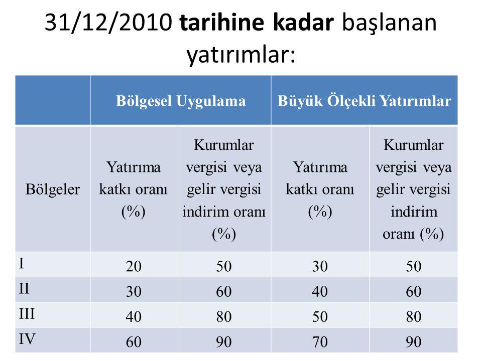 31/12/2010 tarihine kadar başlanan yatırımlar: Bölgesel UygulamaBüyük Ölçekli Yatırımlar Bölgeler Yatırıma katkı oranı (%) Kurumlar vergisi veya gelir