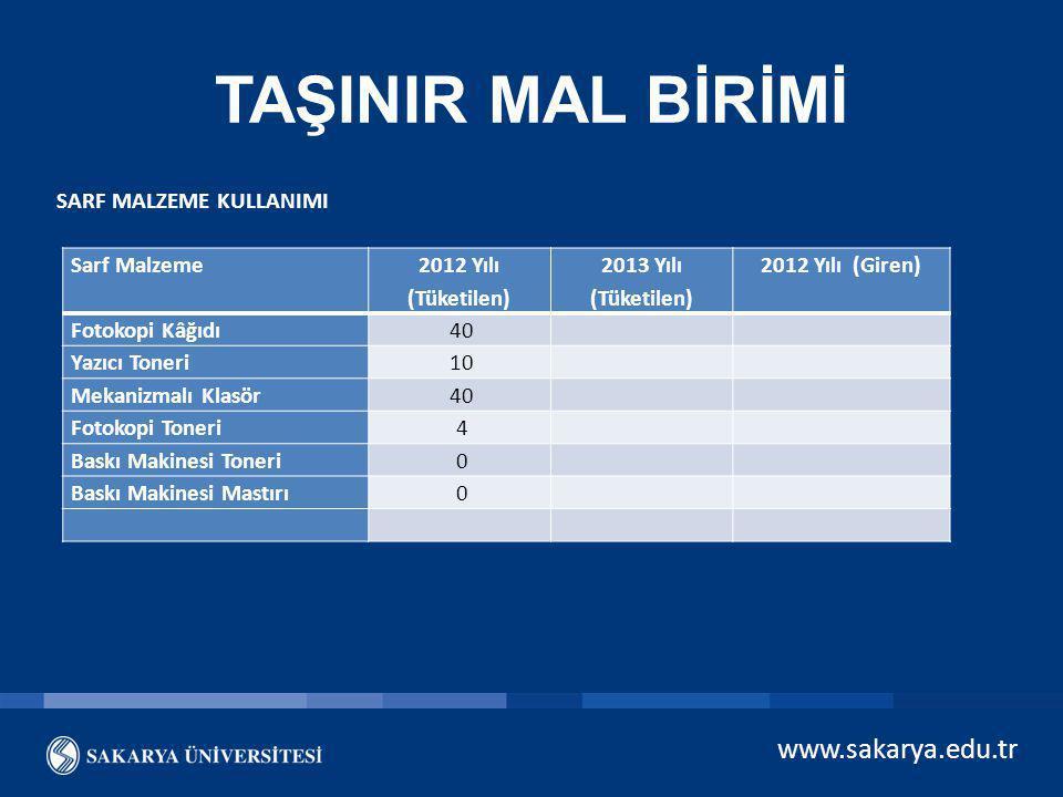 www.sakarya.edu.tr TAŞINIR MAL BİRİMİ Sarf Malzeme 2012 Yılı (Tüketilen) 2013 Yılı (Tüketilen) 2012 Yılı (Giren) Fotokopi Kâğıdı 40 Yazıcı Toneri 10 M