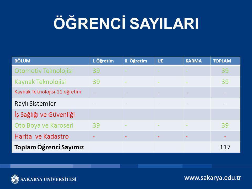 www.sakarya.edu.tr BÖLÜM SEKRETERLİKLERİ Sıra Bölüm Sekreterliklerinden 2012 Yılı'nda en çok talep edilen hizmet/istekler Sayı 1 Fotokopi Kağıdı 20 2 Toner 5 3 4 5