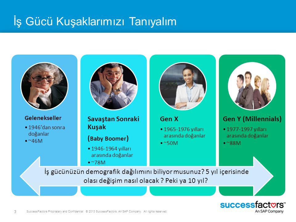 3 SuccessFactors Proprietary and Confidential © 2013 SuccessFactors, An SAP Company. All rights reserved. İş Gücü Kuşaklarımızı Tanıyalım İş gücünüzün