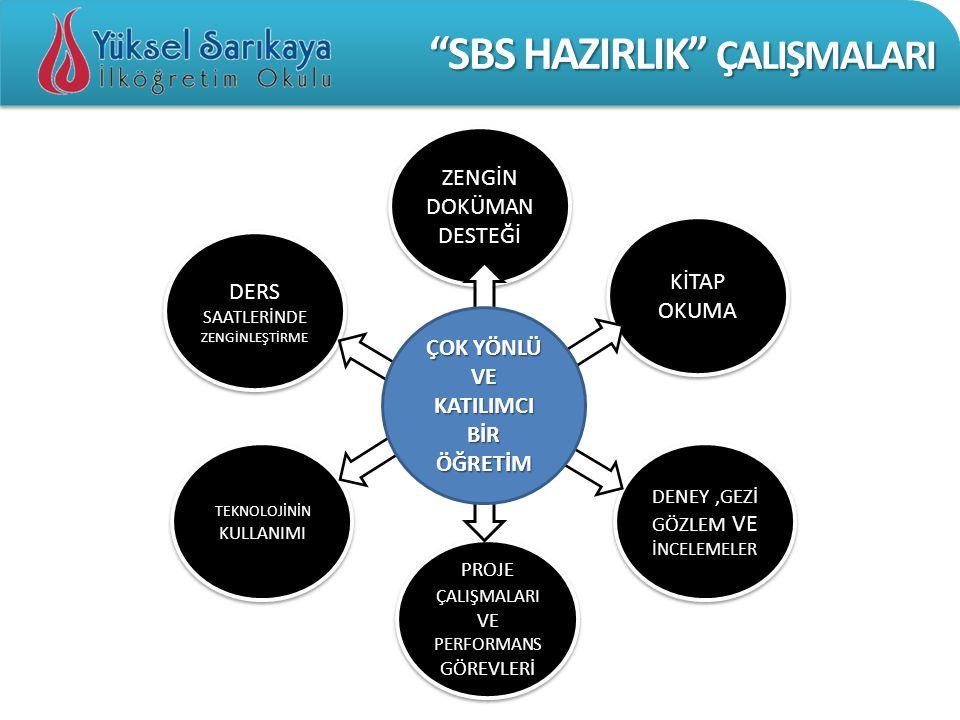 SBS HAZIRLIK ÇALIŞMALARI • AYDA BİR UYGULANIR.