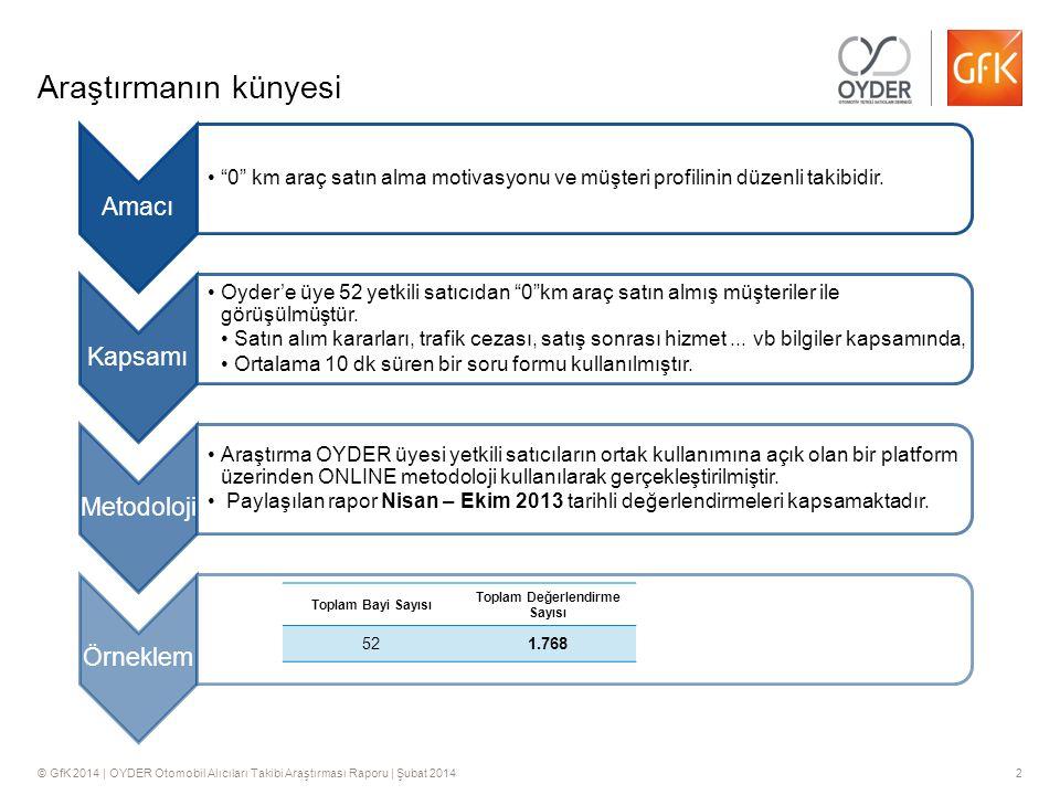 © GfK 2014 | OYDER Otomobil Alıcıları Takibi Araştırması Raporu | Şubat 20142 Araştırmanın künyesi Amacı • 0 km araç satın alma motivasyonu ve müşteri profilinin düzenli takibidir.
