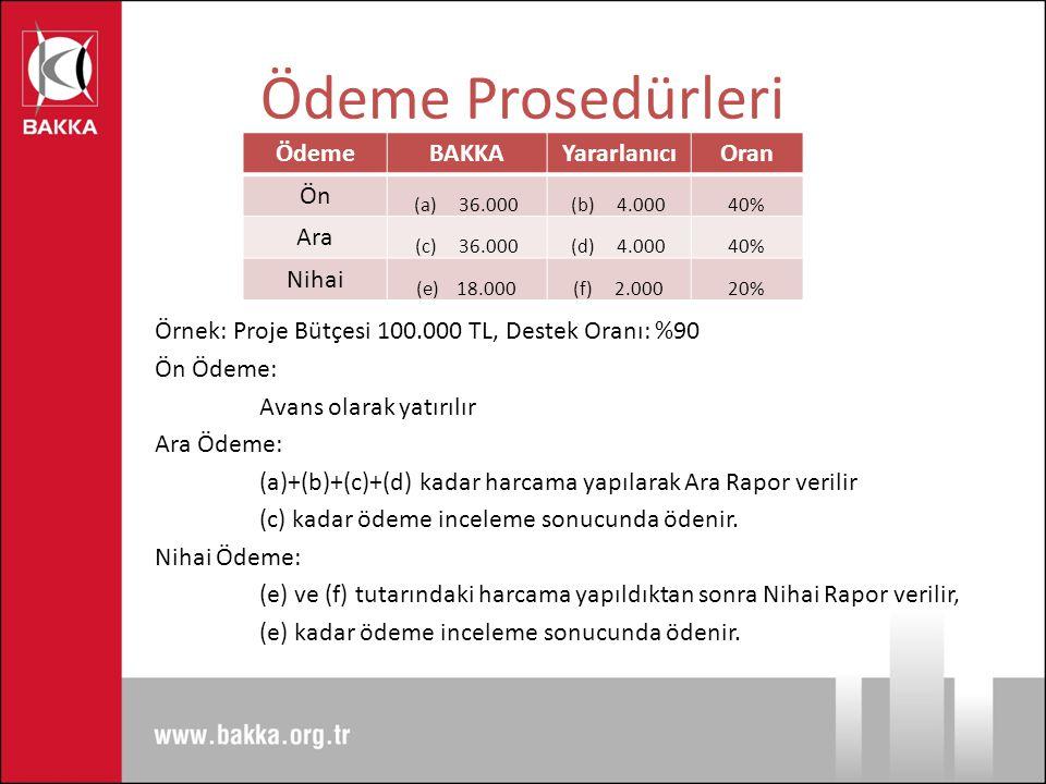 Örnek: Proje Bütçesi 100.000 TL, Destek Oranı: %90 Ön Ödeme: Avans olarak yatırılır Ara Ödeme: (a)+(b)+(c)+(d) kadar harcama yapılarak Ara Rapor veril