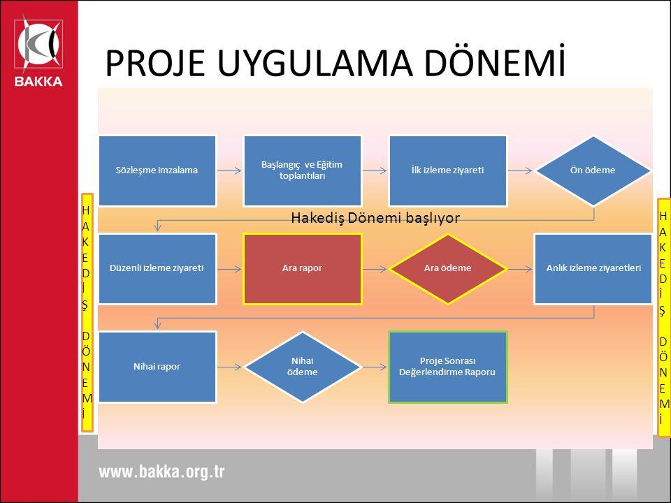 Proje Uygulama Sürecinde Dikkate Alınması Gereken Konular • Sözleşmenin bir tarafı Ajans diğer tarafı ise yararlanıcıdır.