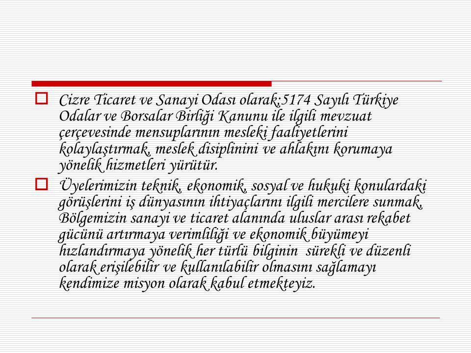  Cizre Ticaret ve Sanayi Odası olarak;5174 Sayılı Türkiye Odalar ve Borsalar Birliği Kanunu ile ilgili mevzuat çerçevesinde mensuplarının mesleki faa