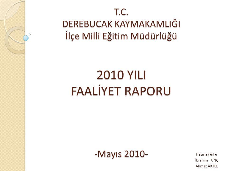 Kutlama, Anma Günleri, Tören ve Bayramlar 1) 12 Mart İstiklâl Marşı'nın Kabulü ve Mehmet Âkif ERSOY'u Anma Günü Etkinlikleri 2) 18 Mart Çanakkale Şehitlerini Anma Haftası Etkinlikleri 3) 23 Nisan Ulusal Egemenlik ve Çocuk Bayramı Etkinlikleri 4) 19 Mayıs Atatürk'ü anma Gençlik ve Spor Bayramı Etkinlikleri 5) Ana Sınıfı Şenlikleri 6) İlköğretim Haftası Kutlama Etkinlikleri 7) 29 Ekim Cumhuriyet Bayramı Kutlama Etkinlikleri 8) 10 Kasım Atatürk'ü Anma Haftası Etkinlikleri 9) 24 Kasım Öğretmenler Günü Kutlama Etkinlikleri 10) 2009-2010 Eğitim Öğretim yılı Çalışma Takvimi doğrultusunda okullarda kurulan kulüpler tarafından Belirli Günler kutlanmıştır.