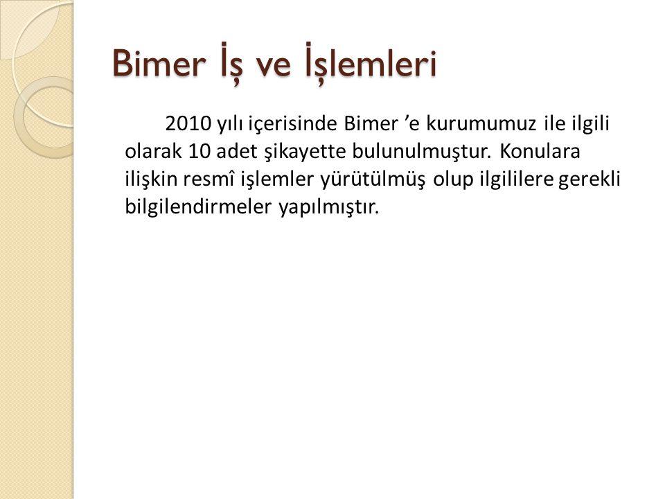 Bimer İ ş ve İ şlemleri 2010 yılı içerisinde Bimer 'e kurumumuz ile ilgili olarak 10 adet şikayette bulunulmuştur.