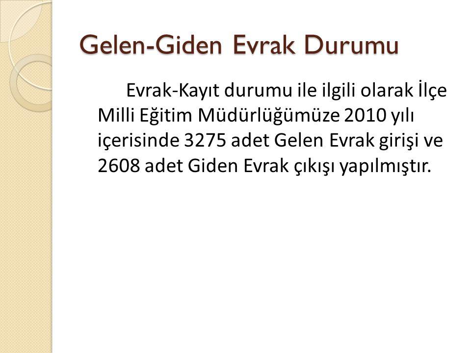 Ana-Kız Okuldayız Kampanyası ile İ lgili Çalışmalar Ana Kız Okuldayız okuma yazma kampanyası çerçevesinde; 1) 2008 yılı TUİK kayıtlarında İlçemiz genelinde 1328 okumaz yazmaz bulunduğu belirtilmiştir.