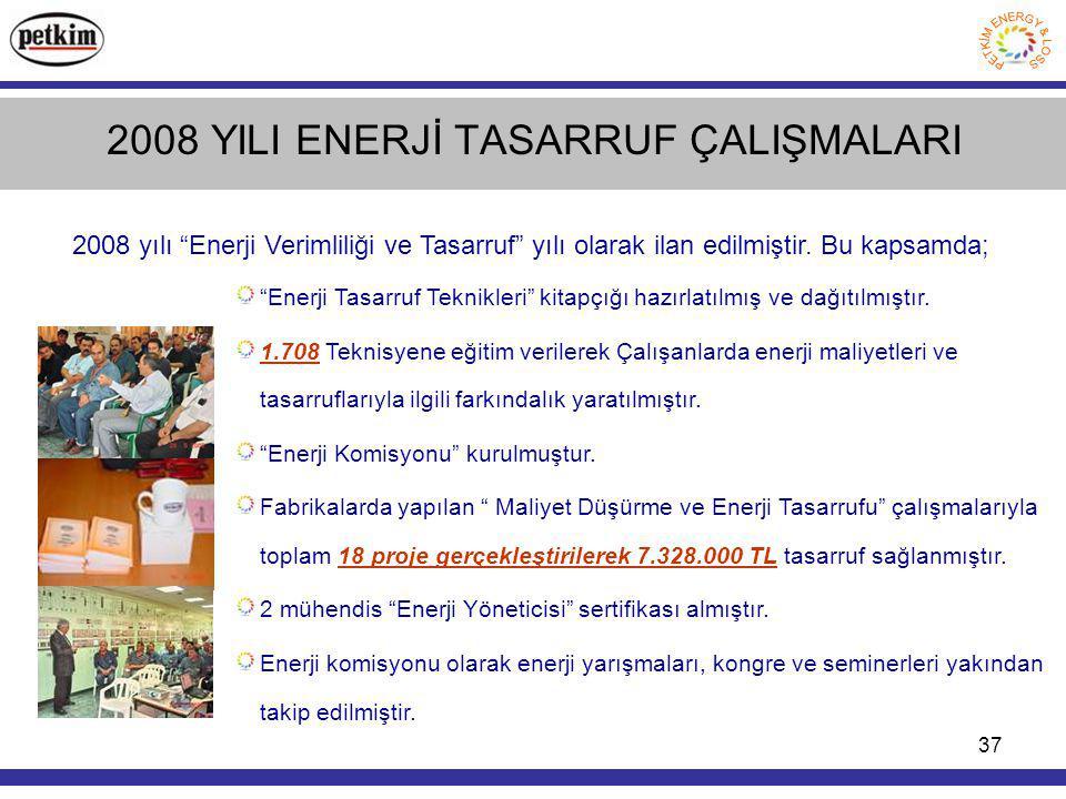 37 2008 yılı Enerji Verimliliği ve Tasarruf yılı olarak ilan edilmiştir.