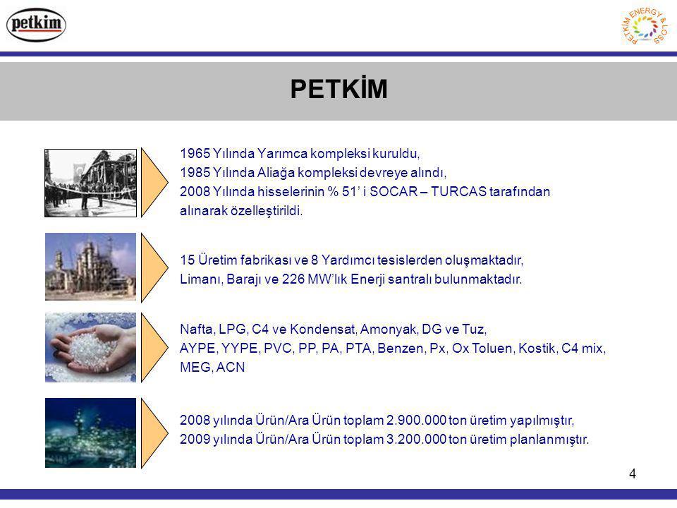 4 PETKİM 1965 Yılında Yarımca kompleksi kuruldu, 1985 Yılında Aliağa kompleksi devreye alındı, 2008 Yılında hisselerinin % 51' i SOCAR – TURCAS tarafından alınarak özelleştirildi.