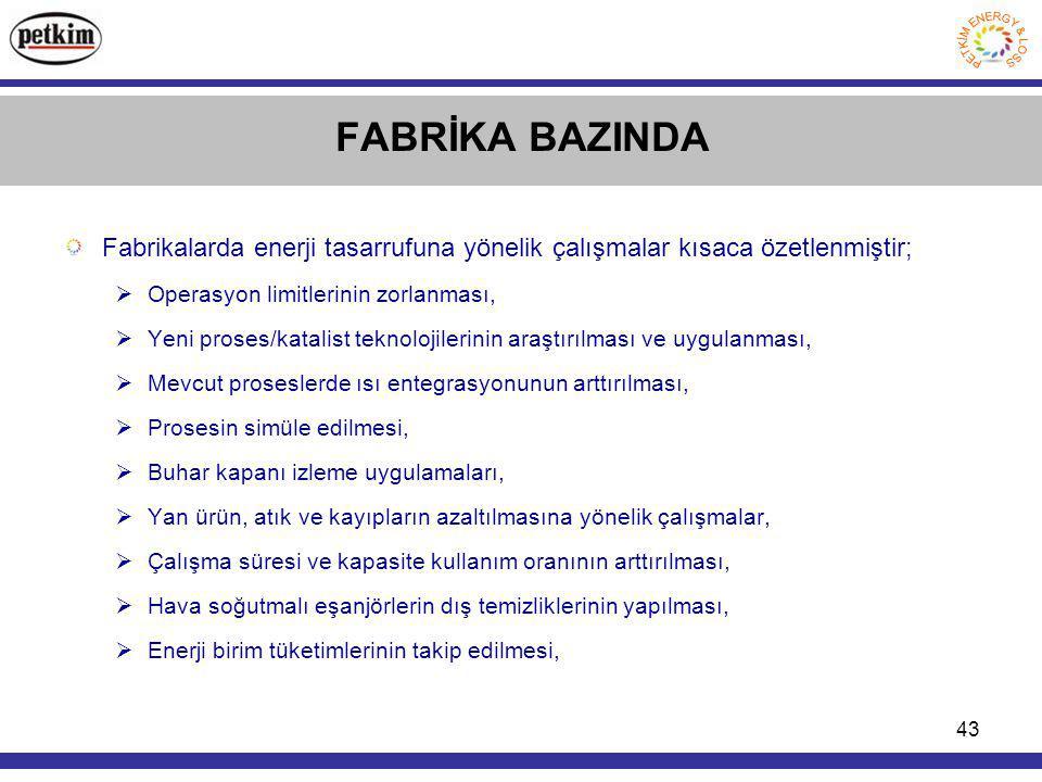 43 FABRİKA BAZINDA Fabrikalarda enerji tasarrufuna yönelik çalışmalar kısaca özetlenmiştir;  Operasyon limitlerinin zorlanması,  Yeni proses/katalis