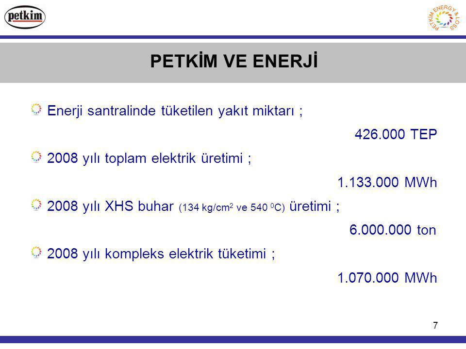 7 Enerji santralinde tüketilen yakıt miktarı ; 426.000 TEP 2008 yılı toplam elektrik üretimi ; 1.133.000 MWh 2008 yılı XHS buhar (134 kg/cm 2 ve 540 0 C) üretimi ; 6.000.000 ton 2008 yılı kompleks elektrik tüketimi ; 1.070.000 MWh PETKİM VE ENERJİ