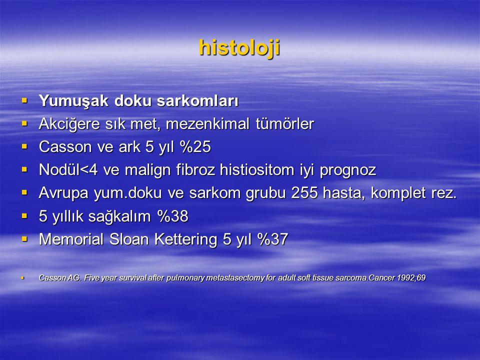 histoloji  Yumuşak doku sarkomları  Akciğere sık met, mezenkimal tümörler  Casson ve ark 5 yıl %25  Nodül<4 ve malign fibroz histiositom iyi progn