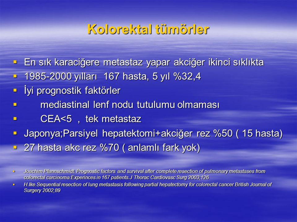 Kolorektal tümörler  En sık karaciğere metastaz yapar akciğer ikinci sıklıkta  1985-2000 yılları 167 hasta, 5 yıl %32,4  İyi prognostik faktörler 