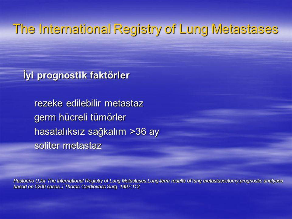 The International Registry of Lung Metastases İyi prognostik faktörler İyi prognostik faktörler rezeke edilebilir metastaz rezeke edilebilir metastaz germ hücreli tümörler germ hücreli tümörler hasatalıksız sağkalım >36 ay hasatalıksız sağkalım >36 ay soliter metastaz soliter metastaz Pastorino U,for The International Registry of Lung Metastases.Long-term results of lung metastasectomy:prognostic analyses based on 5206 cases.J Thorac Cardiovasc Surg.