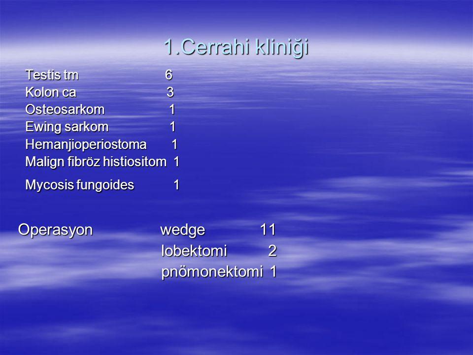 1.Cerrahi kliniği Testis tm 6 Testis tm 6 Kolon ca 3 Kolon ca 3 Osteosarkom 1 Osteosarkom 1 Ewing sarkom 1 Ewing sarkom 1 Hemanjioperiostoma 1 Hemanji