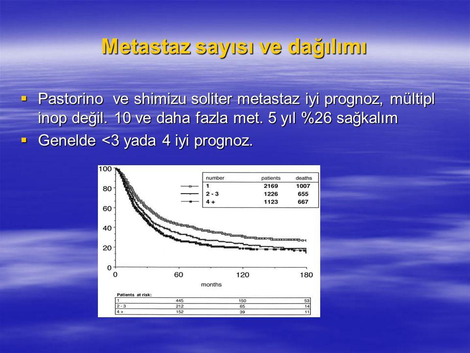 Metastaz sayısı ve dağılımı  Pastorino ve shimizu soliter metastaz iyi prognoz, mültipl inop değil. 10 ve daha fazla met. 5 yıl %26 sağkalım  Geneld