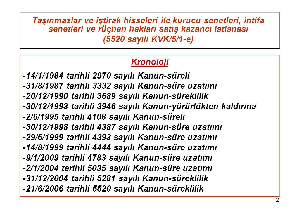 2 Taşınmazlar ve iştirak hisseleri ile kurucu senetleri, intifa senetleri ve rüçhan hakları satış kazancı istisnası (5520 sayılı KVK/5/1-e) Kronoloji -14/1/1984 tarihli 2970 sayılı Kanun-süreli -31/8/1987 tarihli 3332 sayılı Kanun-süre uzatımı -20/12/1990 tarihli 3689 sayılı Kanun-süreklilik -30/12/1993 tarihli 3946 sayılı Kanun-yürürlükten kaldırma -2/6/1995 tarihli 4108 sayılı Kanun-süreli -30/12/1998 tarihli 4387 sayılı Kanun-süre uzatımı -29/6/1999 tarihli 4393 sayılı Kanun-süre uzatımı -14/8/1999 tarihli 4444 sayılı Kanun-süre uzatımı -9/1/2009 tarihli 4783 sayılı Kanun-süre uzatımı -2/1/2004 tarihli 5035 sayılı Kanun-süre uzatımı -31/12/2004 tarihli 5281 sayılı Kanun-süreklilik -21/6/2006 tarihli 5520 sayılı Kanun-süreklilik