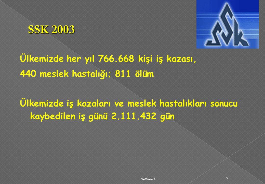 02.07.2014 88 Nitelikli İşgücü Sıralaması Kaynak: Uluslararası Yönetim Geliştirme Merkezi (IMD), 2004 Not: Ülkelerin yanındaki parantez içindeki rakamlar 60 ülke içinde nitelikli işgücü sırasını göstermektedir.