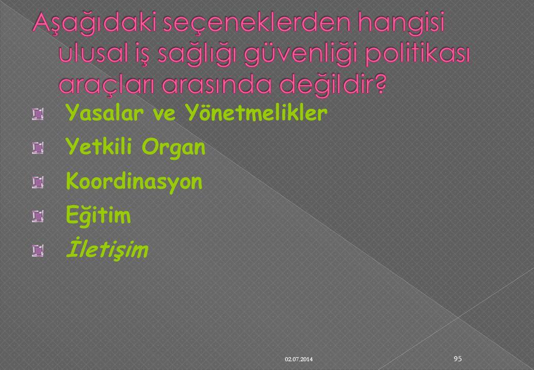 Yasalar ve Yönetmelikler Yetkili Organ Koordinasyon Eğitim İletişim 02.07.2014 95
