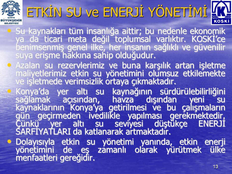 14 ETKİN ENERJİ YÖNETİMİ İÇİN Y A P I L A N L A R RÜZGAR ENERJİSİ : 2005 yılından itibaren Konya'daki en çok rüzgar alan 2 farklı bölgede ölçümler yapılmış ve olumlu sonuçlar alınmıştır.
