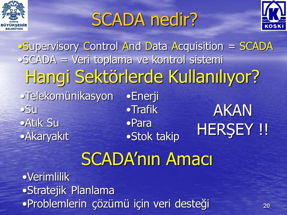 21 SCADA bileşenleri nelerdir.