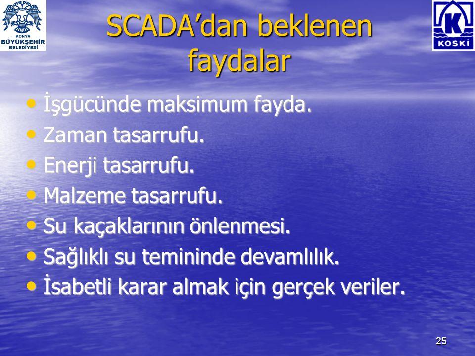 26 SCADA'nın Stratejik Faydaları • İzmit'te 1999 depreminde SCADA sayesinde doğalgaz şebekesinde herhangi bir problem görülmemiştir.