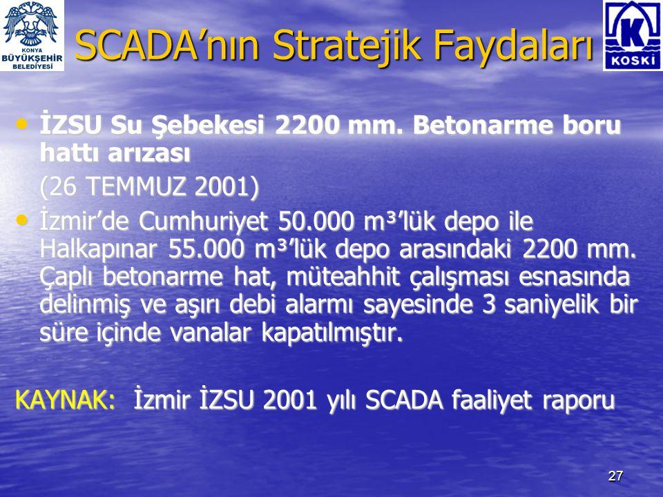 28 SCADA'nın Hedefi Bir tesisden elde edilebilecek maksimum fayda, yöneticilerin işletmeye ve üretim bilgilerine tam olarak hakim olmasıyla sağlanabilir.